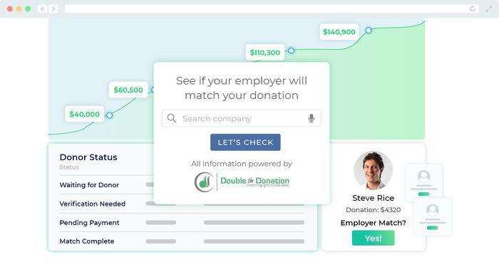 Explore Double the Donation's fundraising website that will help you locate more in matching gift revenue.