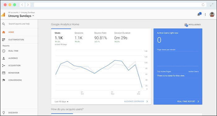 Google Analytics offers donation tools that help you gain a holistic view of your online fundraising.