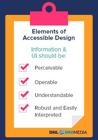 DNL-Omnimedia_Donately_What-Your-Nonprofit-Needs-to-Know-About-Web-Accessibility_elements-of-accessible-design-checklist